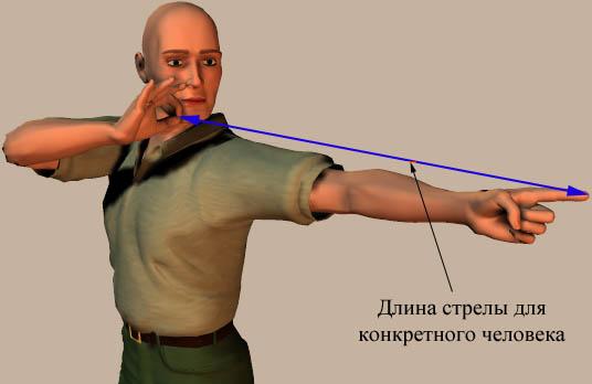 Как сделать стрелы и тетиву для лука